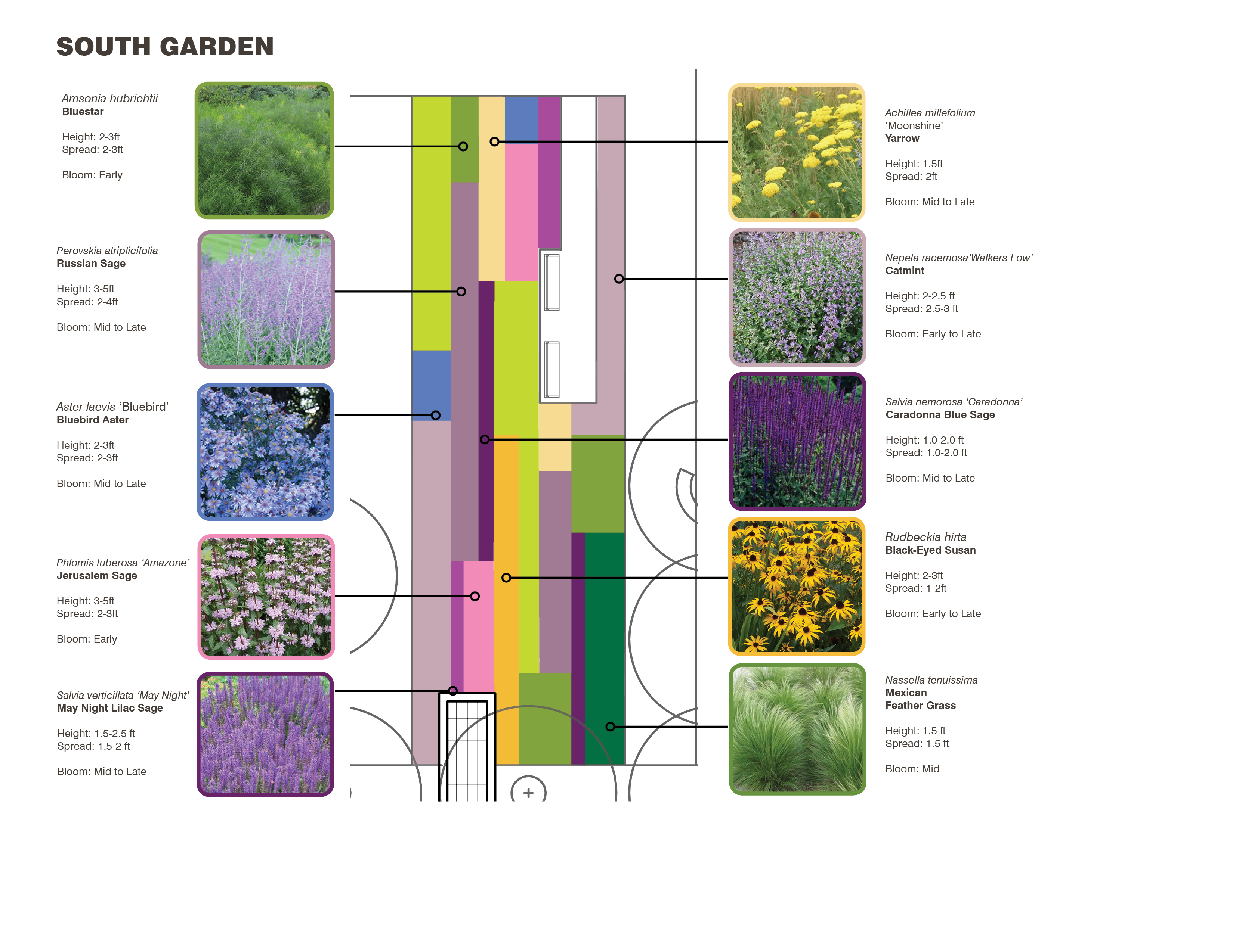 South Garden planting plan of LOVE Park / JFK Plaza, October 2015 | Hargreaves
