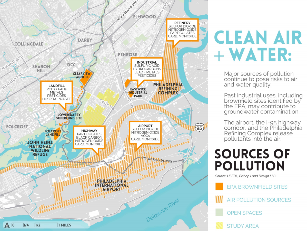 Eastwick: Sources of pollution | courtesy of Interface Studio