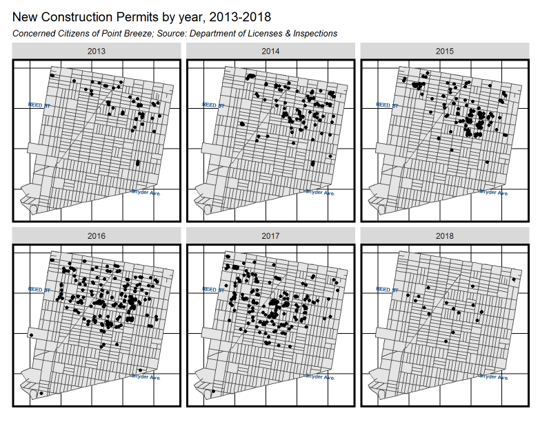 New construction permits iin Point Breeze by year, 2013-2018. Credit: Ken Steif
