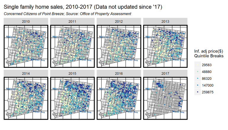 Single family home sales in Point Breeze, 2010-2017. Credit: Ken Steif