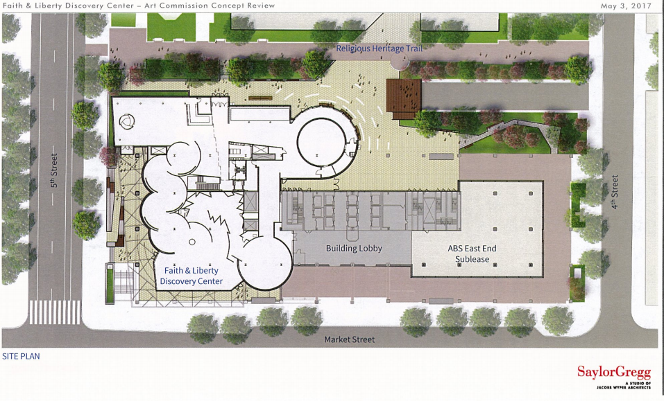 Site plan for Faith and Liberty Discovery Center, SaylorGregg. | May 2017 Art Commission