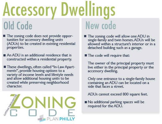 A new housing class in the zoning code meets with controversy