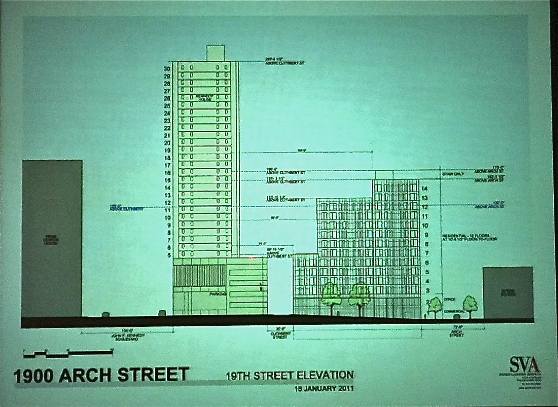 New proposed development at 19th and Arch