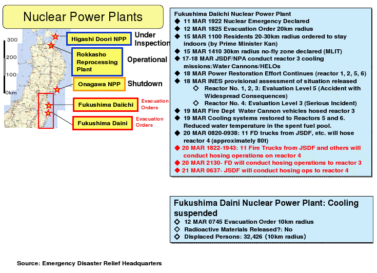Nuclear Power - possibility, probability and facts