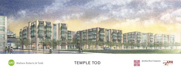 APM considered using a TRID to help finance this planned development near the Temple University rail station.