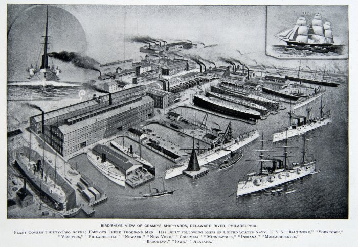 sites-planphilly-com-files-birds-eye_view_of_cramps_ship-yards_delaware_river-jpeg