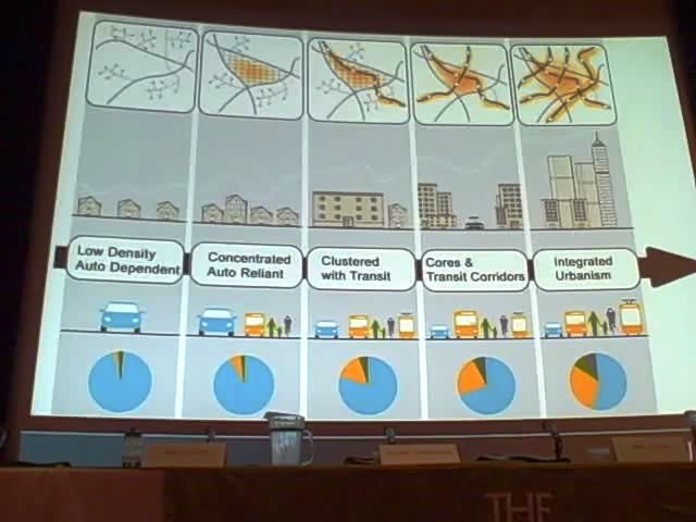 Diagram on transit-oriented development from Trent Letcho, AICP, of Arup