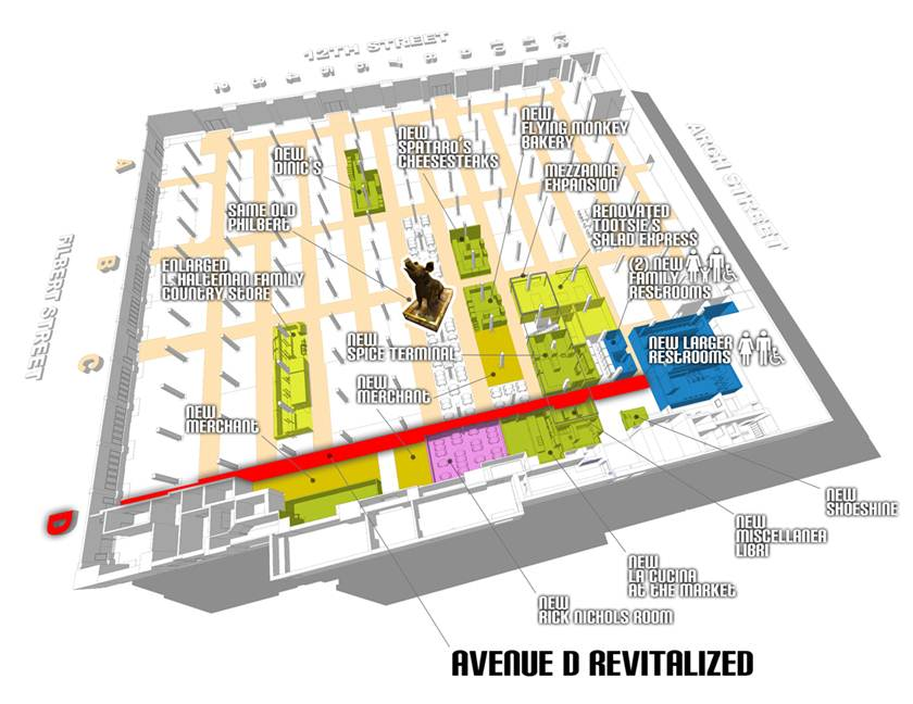 Planned changes along Reading Terminal Market's eastern edge. | courtesy of Reading Terminal Market