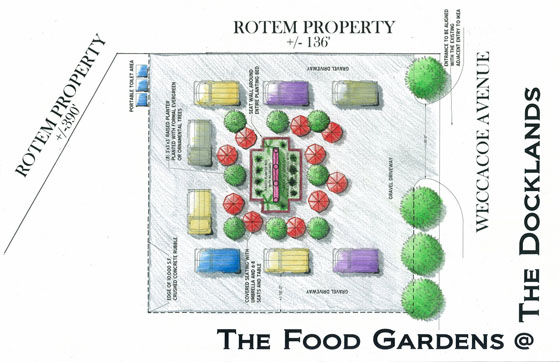 Site plan for the soon-to-open Food Garden at The Docklands. | via Grub Street
