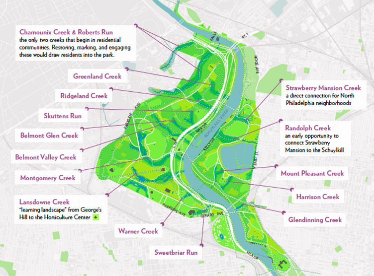 16 Creeks in East and West Park | PennPraxis, 'The New Fairmount Park'