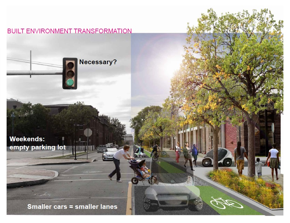 Auto Civitas' vision: With smaller roads, barren parking and driving zones are reinvigorated with green space and wider sidewalks.