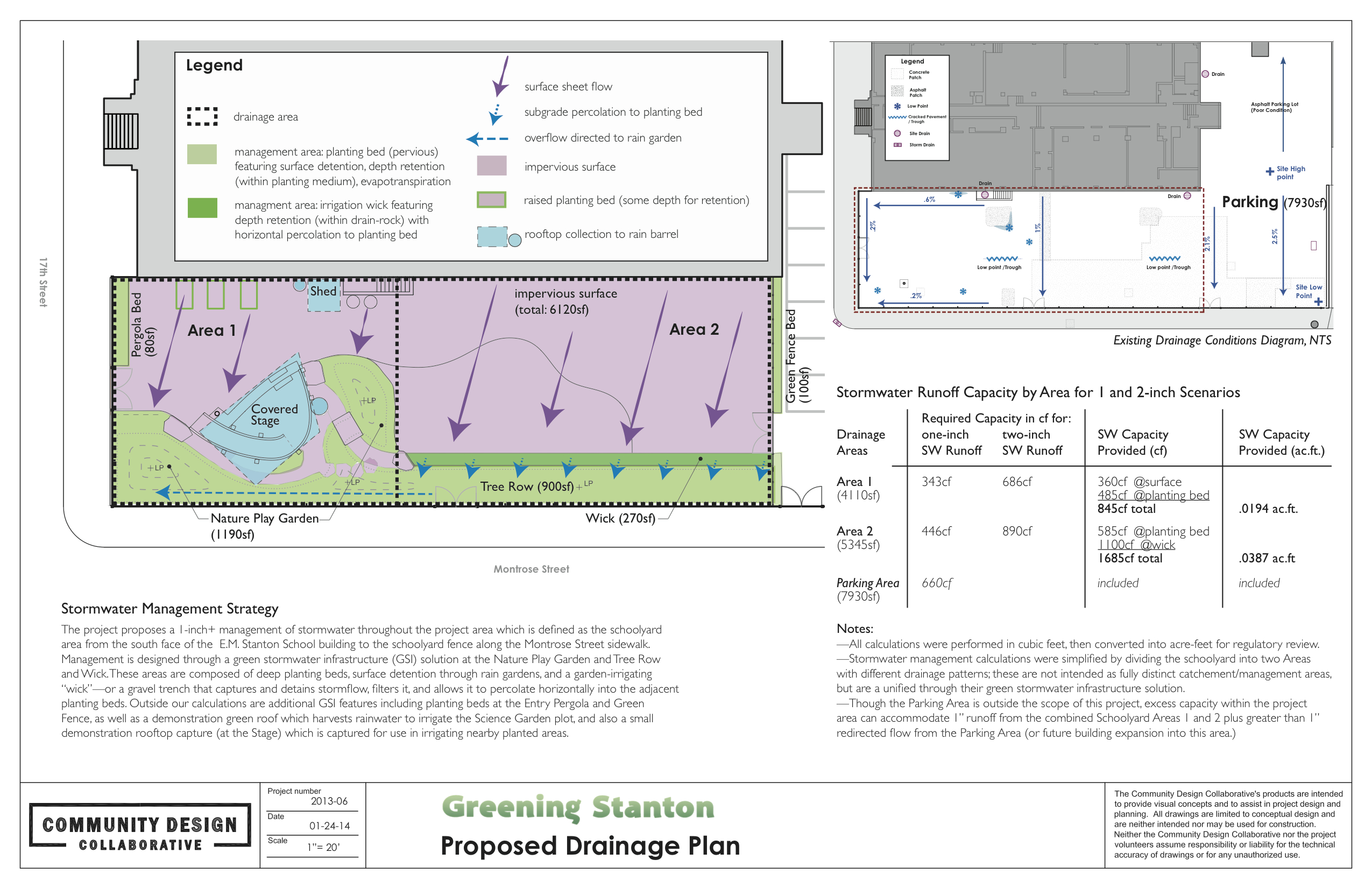 Greening Stanton stormwater management plan, Courtesy of the Community Design Collaborative