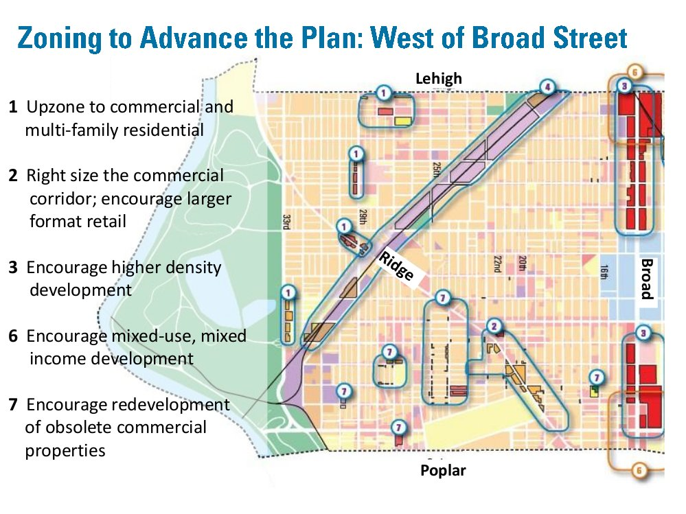 Lower North plan zoning recomendations, west of Broad