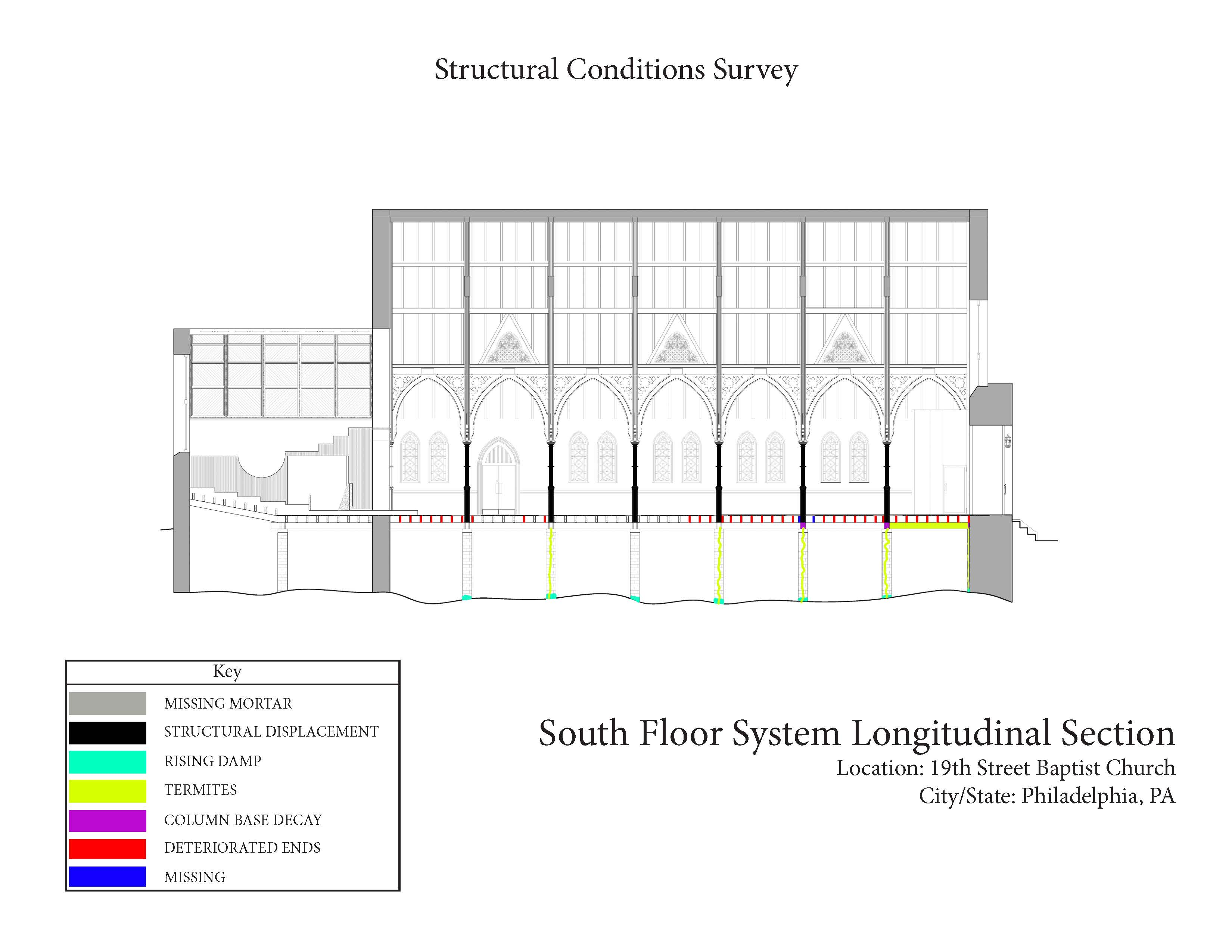 South Floor System, Longitudinal Section, 19th Street Baptist Church | PennDesign, Graduate Program in Historic Preservation