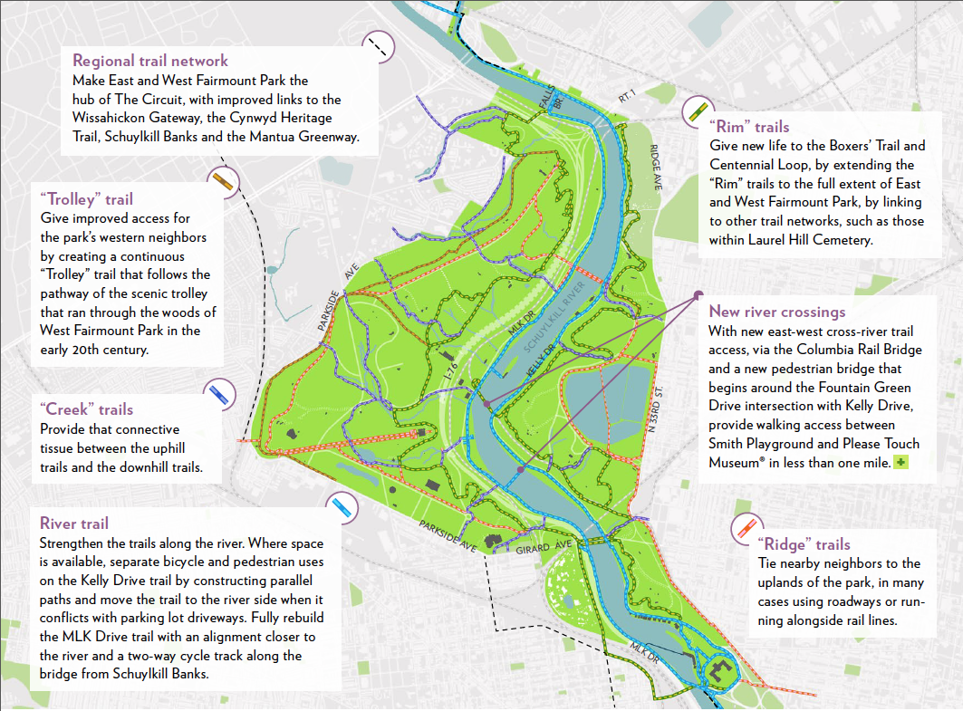 The New Fairmount Park - Proposed interconnected trail network